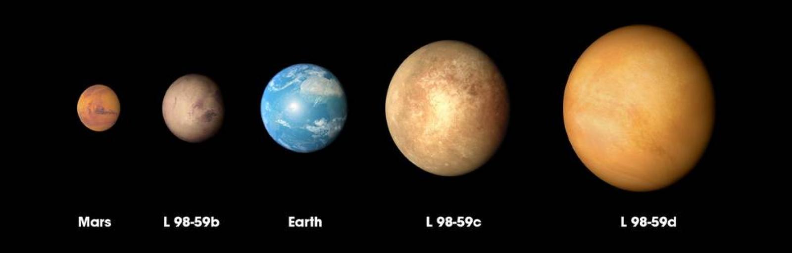 Els darrers planetes descoberts pel TESS en comparació amb la Terra i Mart