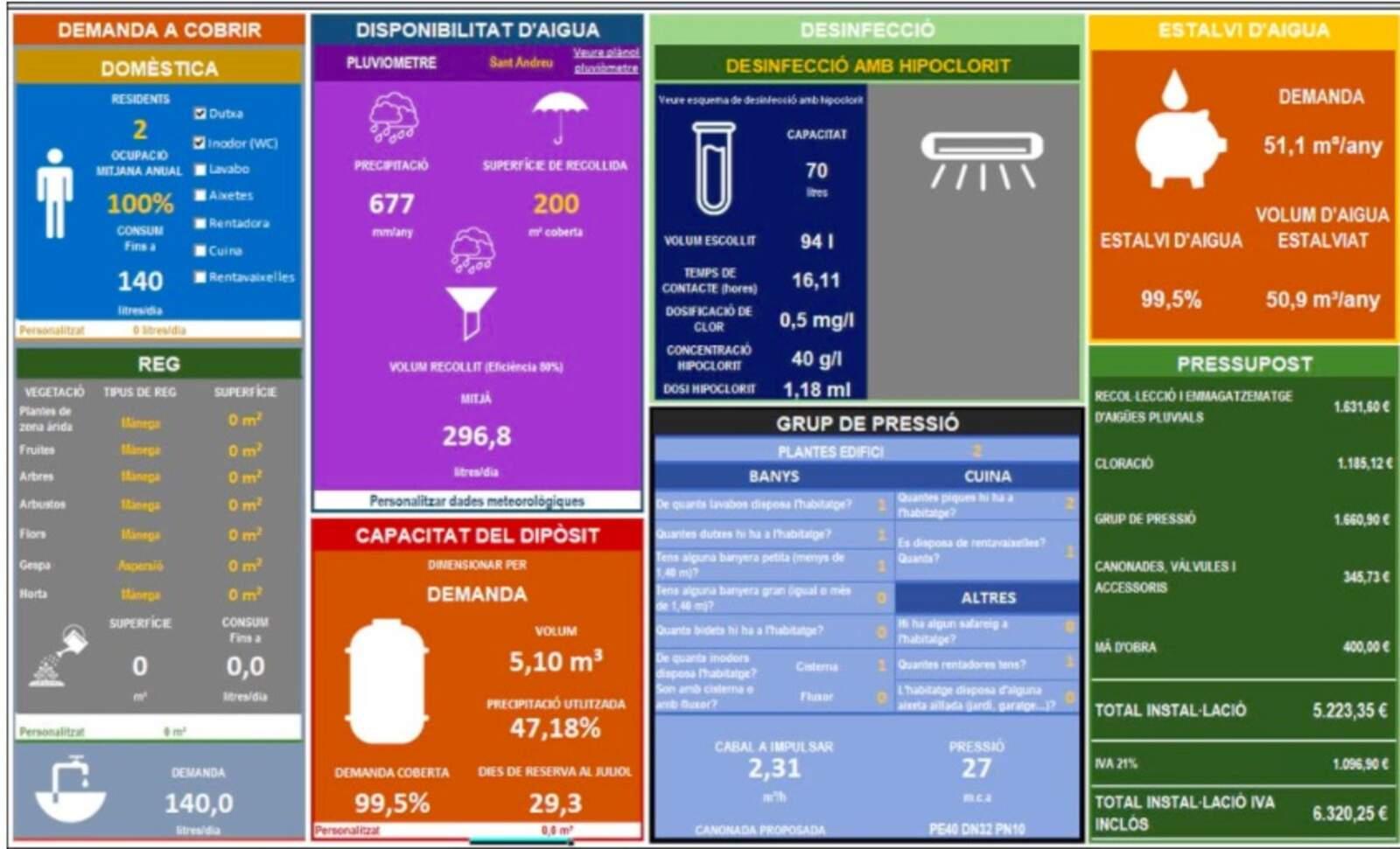 L'aplicació permetrà dissenyar un sistema de captació d'aigua de pluja